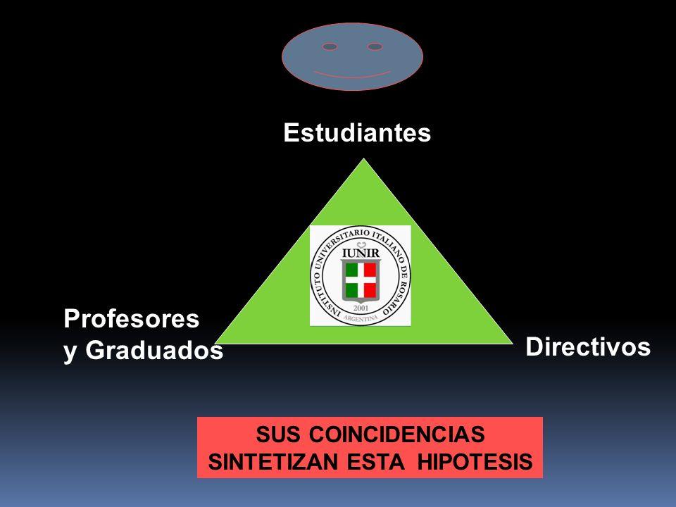 Estudiantes Profesores y Graduados Directivos SUS COINCIDENCIAS SINTETIZAN ESTA HIPOTESIS
