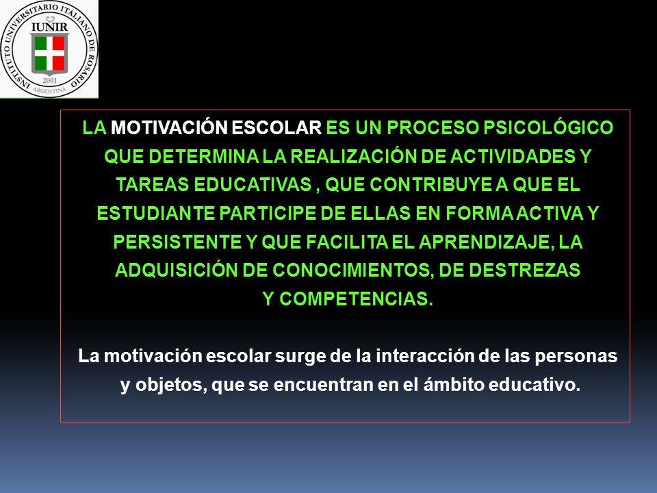 LA MOTIVACIÓN ESCOLAR ES UN PROCESO PSICOLÓGICO QUE DETERMINA LA REALIZACIÓN DE ACTIVIDADES Y TAREAS EDUCATIVAS, QUE CONTRIBUYE A QUE EL ESTUDIANTE PA