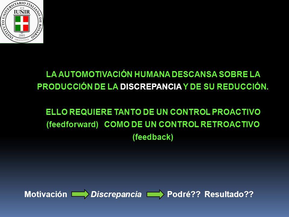 LA AUTOMOTIVACIÓN HUMANA DESCANSA SOBRE LA PRODUCCIÓN DE LA DISCREPANCIA Y DE SU REDUCCIÓN. ELLO REQUIERE TANTO DE UN CONTROL PROACTIVO (feedforward)