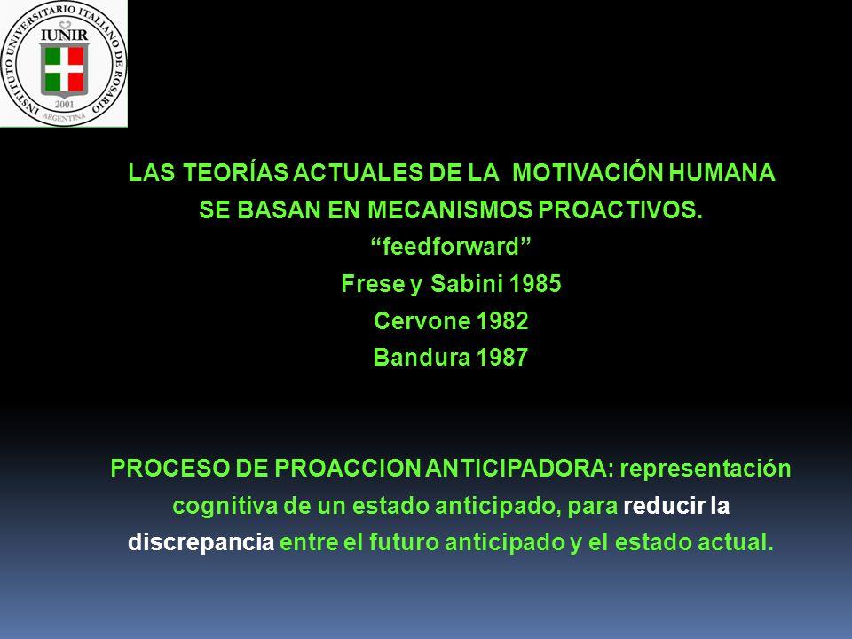 LAS TEORÍAS ACTUALES DE LA MOTIVACIÓN HUMANA SE BASAN EN MECANISMOS PROACTIVOS. feedforward Frese y Sabini 1985 Cervone 1982 Bandura 1987 PROCESO DE P