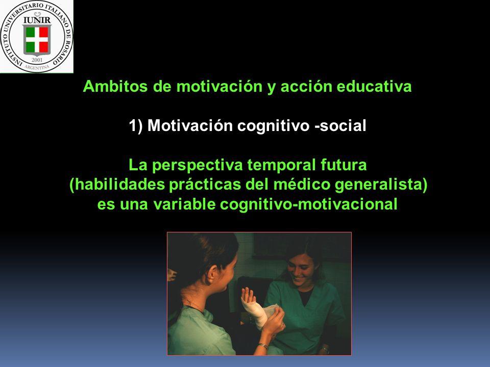 Ambitos de motivación y acción educativa 1) Motivación cognitivo -social La perspectiva temporal futura (habilidades prácticas del médico generalista)