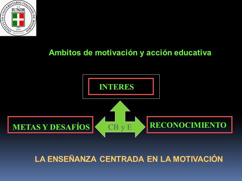 Ambitos de motivación y acción educativa INTERES METAS Y DESAFÍOS CB y E LA ENSEÑANZA CENTRADA EN LA MOTIVACIÓN RECONOCIMIENTO