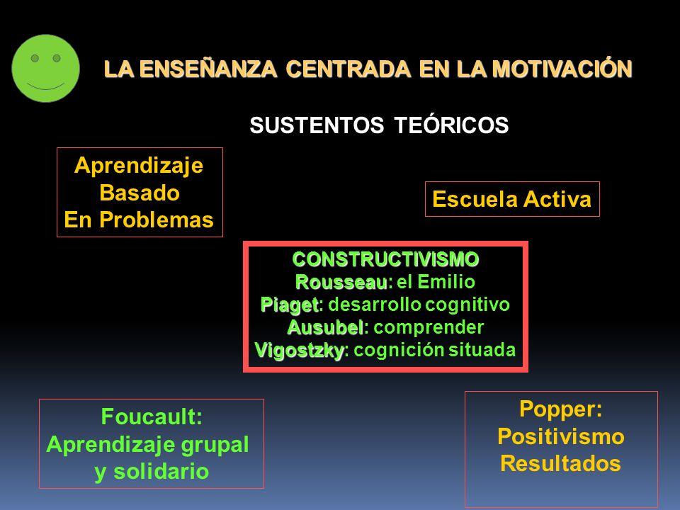 CONSTRUCTIVISMO Rousseau Rousseau: el Emilio Piaget Piaget: desarrollo cognitivo Ausubel Ausubel: comprender Vigostzky Vigostzky: cognición situada Po