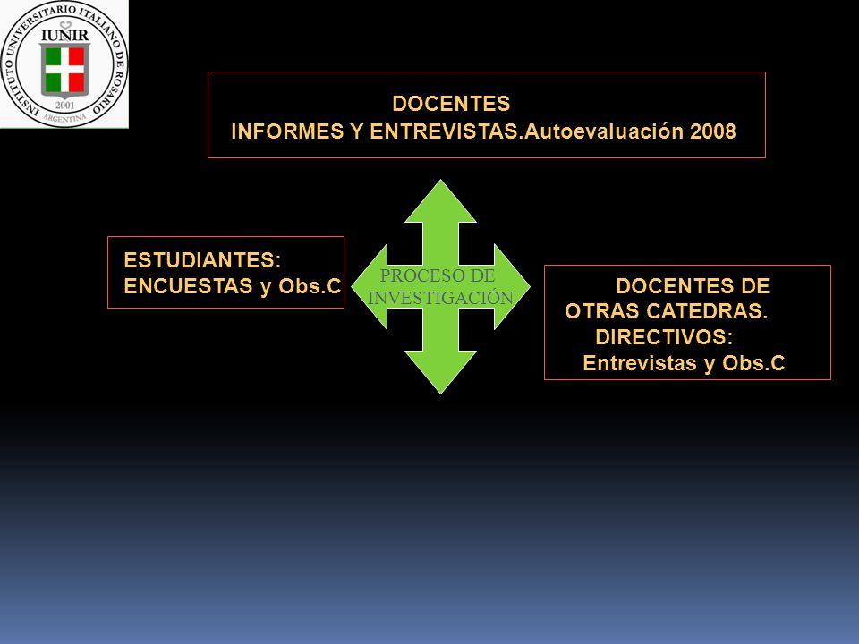 DOCENTES INFORMES Y ENTREVISTAS.Autoevaluación 2008 ESTUDIANTES: ENCUESTAS y Obs.C DOCENTES DE OTRAS CATEDRAS. DIRECTIVOS: Entrevistas y Obs.C PROCESO