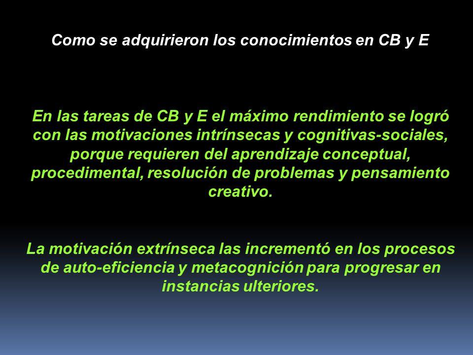 Como se adquirieron los conocimientos en CB y E En las tareas de CB y E el máximo rendimiento se logró con las motivaciones intrínsecas y cognitivas-s