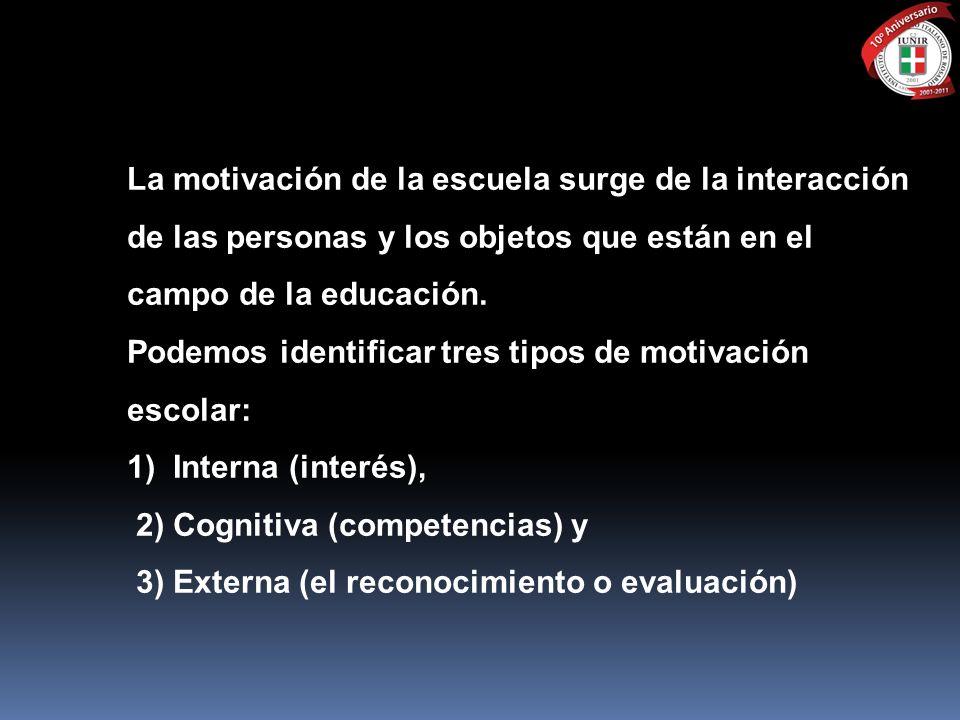 La motivación de la escuela surge de la interacción de las personas y los objetos que están en el campo de la educación. Podemos identificar tres tipo