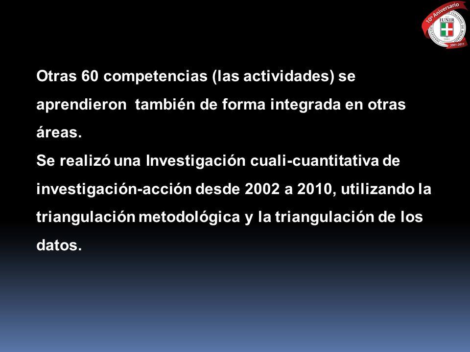 Otras 60 competencias (las actividades) se aprendieron también de forma integrada en otras áreas. Se realizó una Investigación cuali-cuantitativa de i
