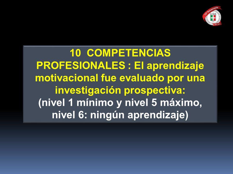 10 COMPETENCIAS PROFESIONALES : El aprendizaje motivacional fue evaluado por una investigación prospectiva: (nivel 1 mínimo y nivel 5 máximo, nivel 6: