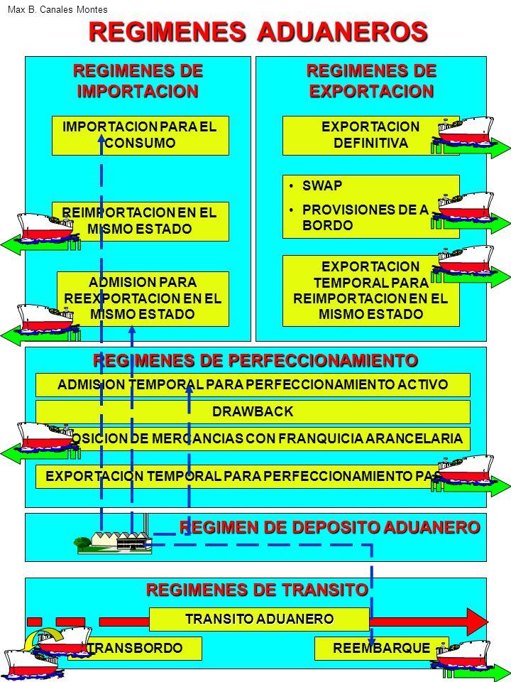 OTROS REGIMENES ADUANEROS O DE EXCEPCIÓN Tráfico Fronterizo Envíos o Paquetes Postales Envíos de Entrega Rápida Vehículos para Turismo Duty Free Provisiones de a bordo Max B.
