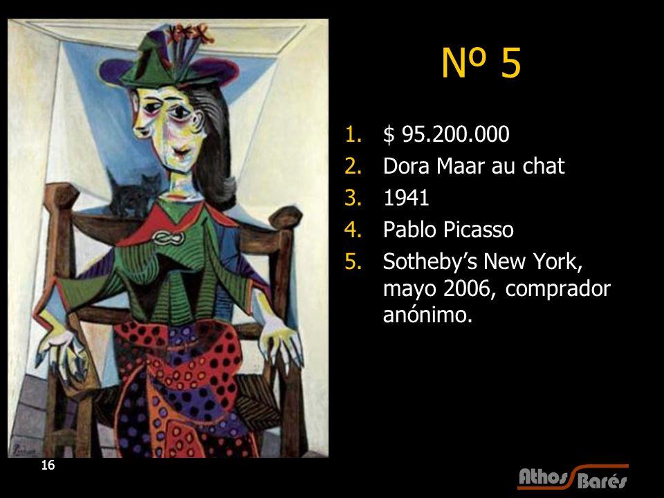 16 Nº 5 1.$ 95.200.000 2.Dora Maar au chat 3.1941 4.Pablo Picasso 5.Sothebys New York, mayo 2006, comprador anónimo.