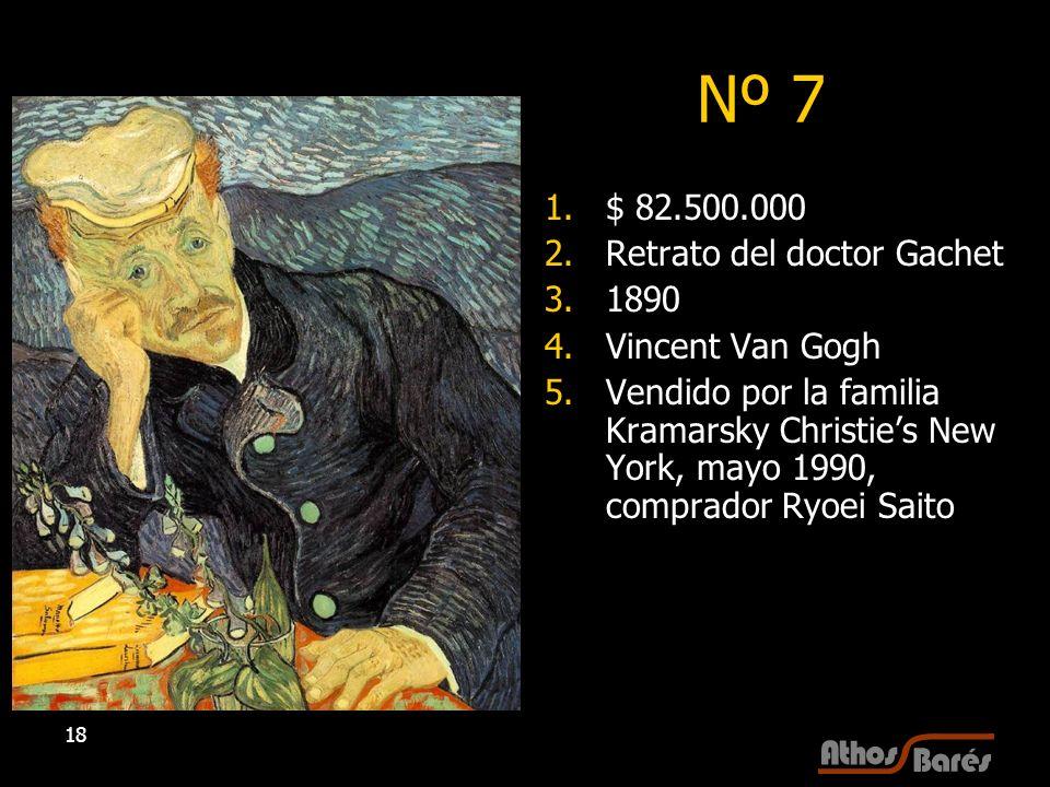 18 Nº 7 1.$ 82.500.000 2.Retrato del doctor Gachet 3.1890 4.Vincent Van Gogh 5.Vendido por la familia Kramarsky Christies New York, mayo 1990, comprad