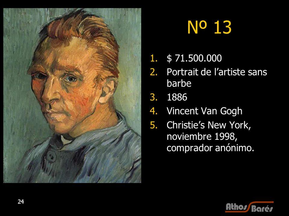 24 Nº 13 1.$ 71.500.000 2.Portrait de lartiste sans barbe 3.1886 4.Vincent Van Gogh 5.Christies New York, noviembre 1998, comprador anónimo.