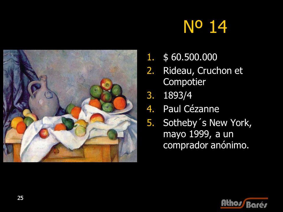 25 Nº 14 1.$ 60.500.000 2.Rideau, Cruchon et Compotier 3.1893/4 4.Paul Cézanne 5.Sotheby´s New York, mayo 1999, a un comprador anónimo.
