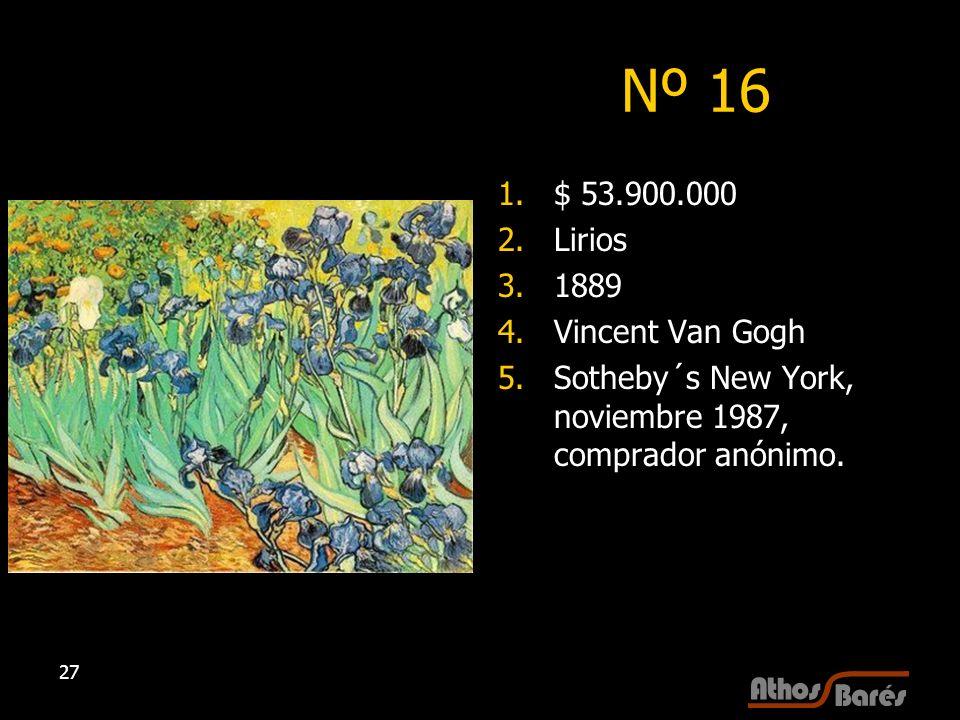 27 Nº 16 1.$ 53.900.000 2.Lirios 3.1889 4.Vincent Van Gogh 5.Sotheby´s New York, noviembre 1987, comprador anónimo.