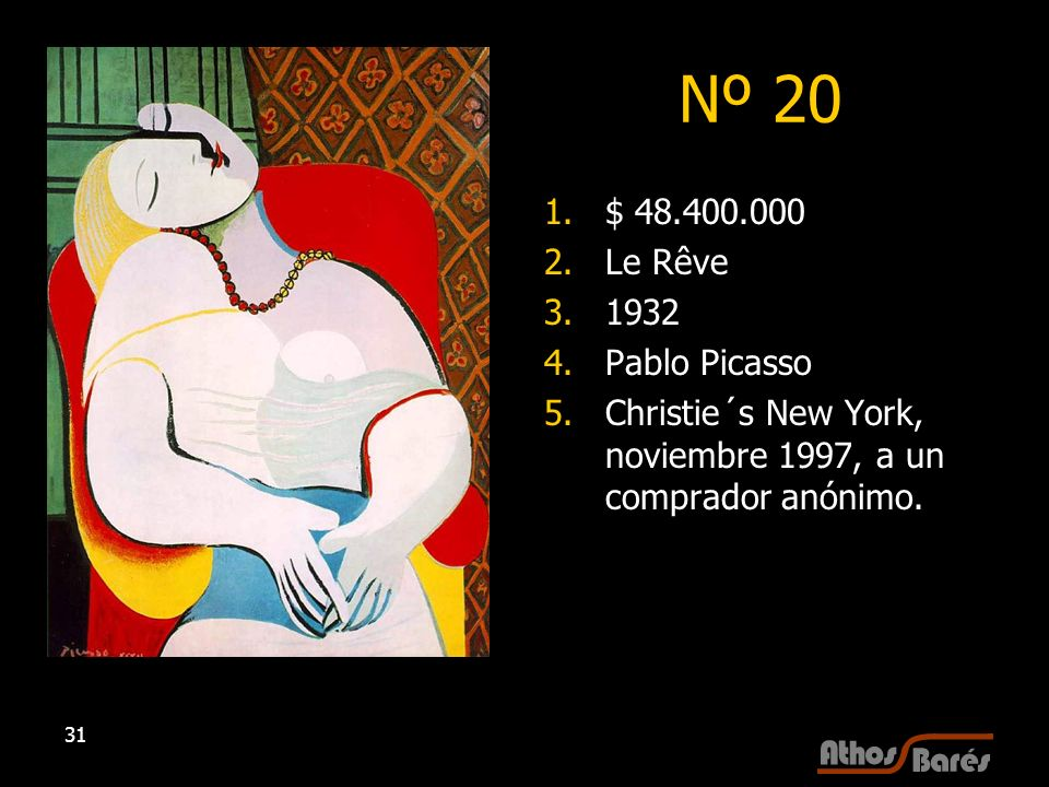31 Nº 20 1.$ 48.400.000 2.Le Rêve 3.1932 4.Pablo Picasso 5.Christie´s New York, noviembre 1997, a un comprador anónimo.