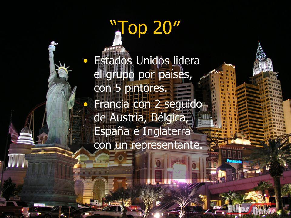 6 Top 20 Estados Unidos lidera el grupo por países, con 5 pintores. Francia con 2 seguido de Austria, Bélgica, España e Inglaterra con un representant