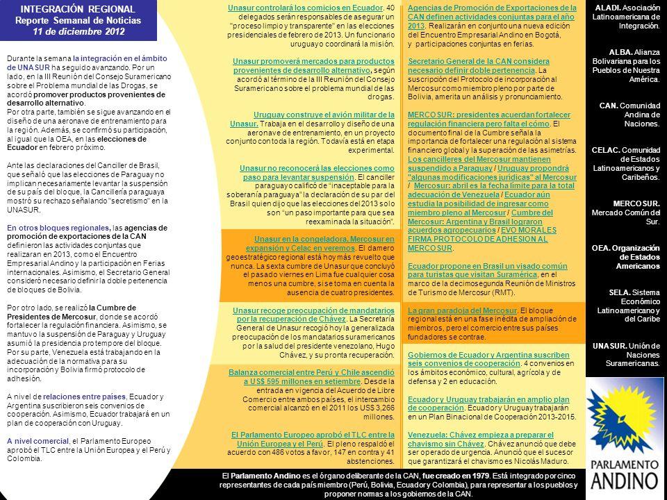 ALADI. Asociación Latinoamericana de Integración. ALBA. Alianza Bolivariana para los Pueblos de Nuestra América. CAN. Comunidad Andina de Naciones. CE