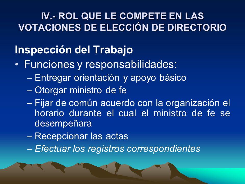 IV.- ROL QUE LE COMPETE EN LAS VOTACIONES DE ELECCIÓN DE DIRECTORIO Inspección del Trabajo Funciones y responsabilidades: –Entregar orientación y apoy
