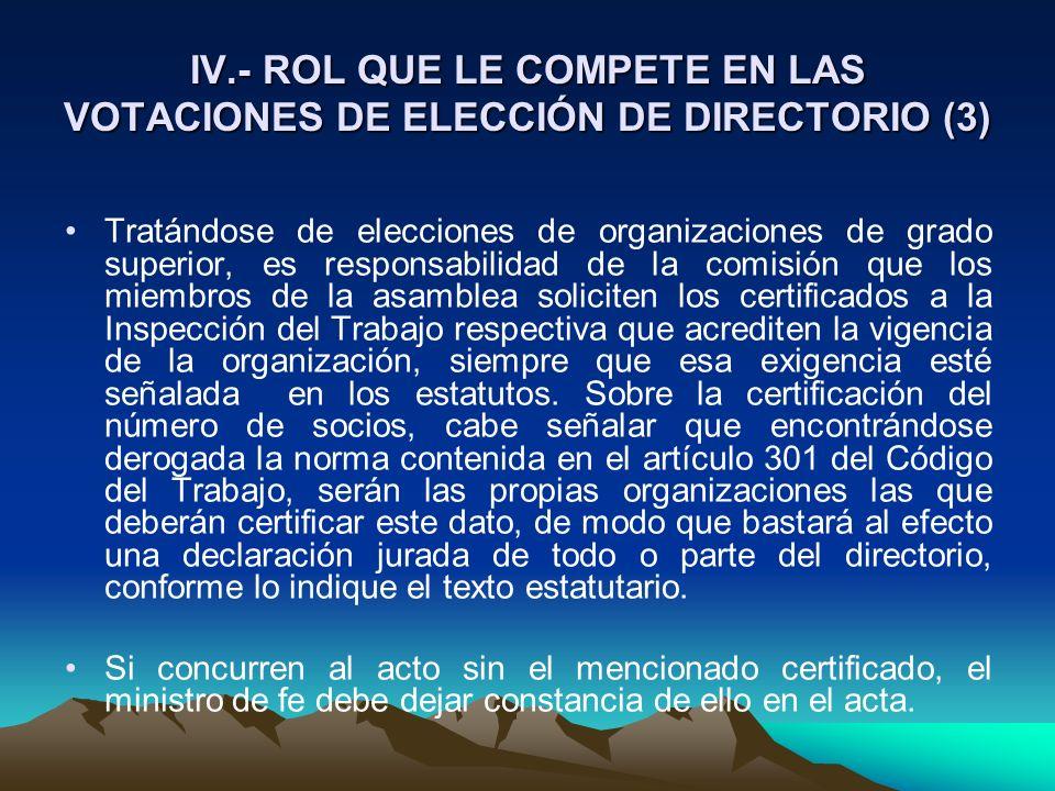 IV.- ROL QUE LE COMPETE EN LAS VOTACIONES DE ELECCIÓN DE DIRECTORIO (3) Tratándose de elecciones de organizaciones de grado superior, es responsabilid