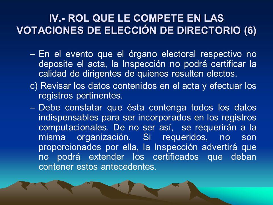 IV.- ROL QUE LE COMPETE EN LAS VOTACIONES DE ELECCIÓN DE DIRECTORIO (6) –En el evento que el órgano electoral respectivo no deposite el acta, la Inspe