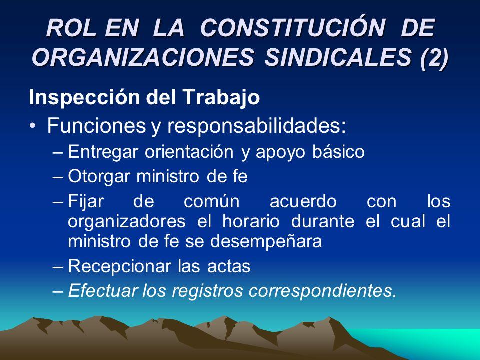 ROL EN LA CONSTITUCIÓN DE ORGANIZACIONES SINDICALES (2) Inspección del Trabajo Funciones y responsabilidades: –Entregar orientación y apoyo básico –Ot