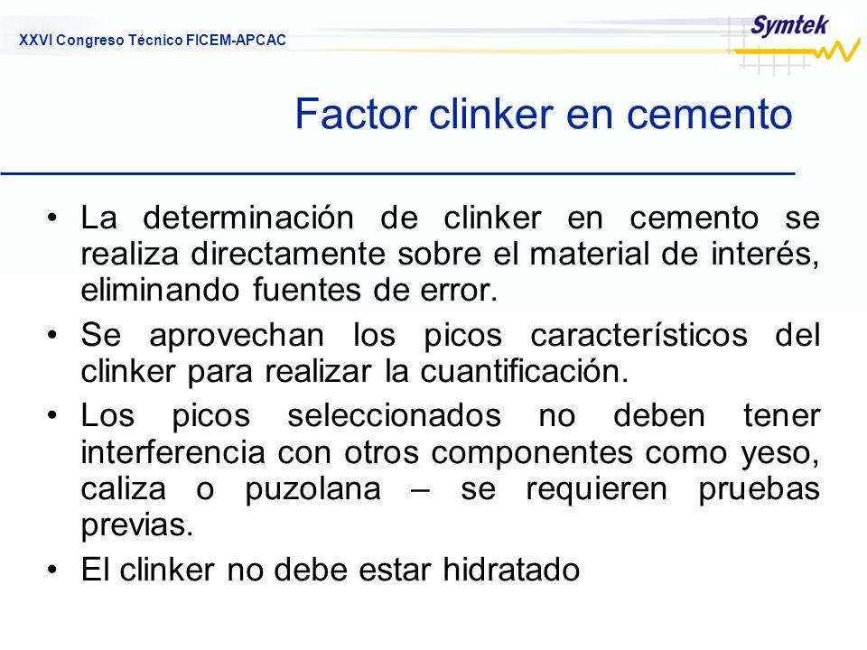 XXVI Congreso Técnico FICEM-APCAC Factor clinker en cemento La determinación de clinker en cemento se realiza directamente sobre el material de interé