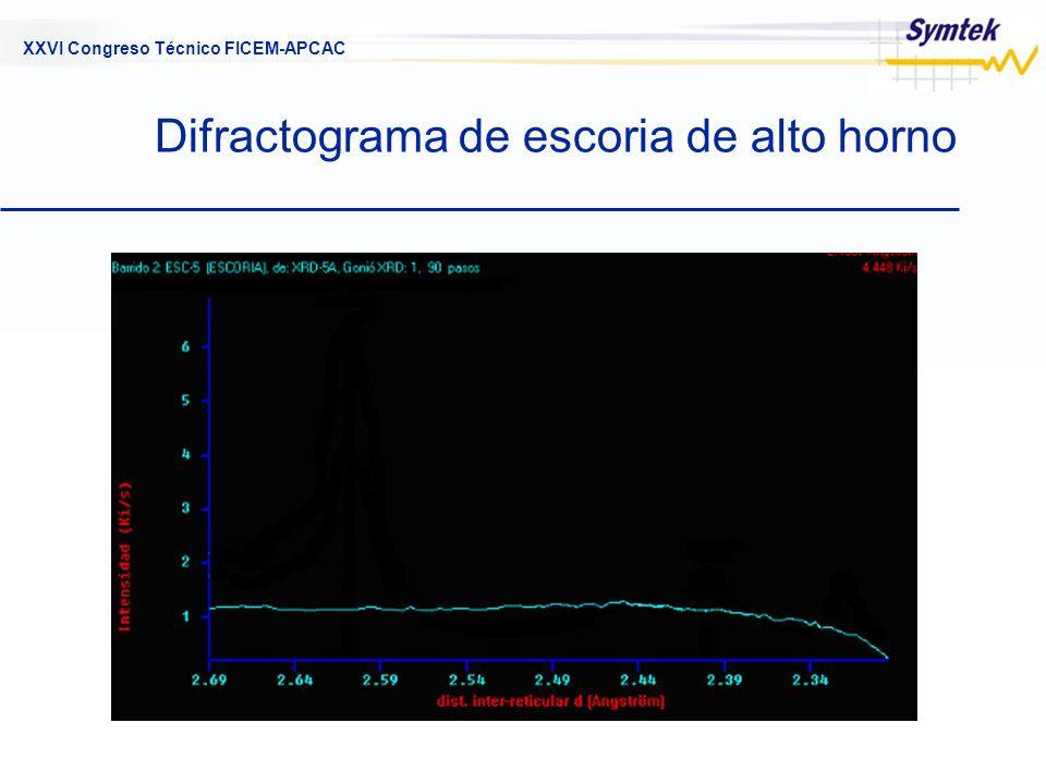 XXVI Congreso Técnico FICEM-APCAC Difractograma de escoria de alto horno