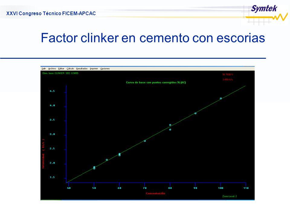 XXVI Congreso Técnico FICEM-APCAC Factor clinker en cemento con escorias