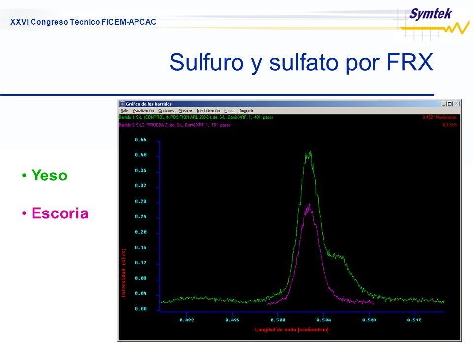 XXVI Congreso Técnico FICEM-APCAC Sulfuro y sulfato por FRX Yeso Escoria