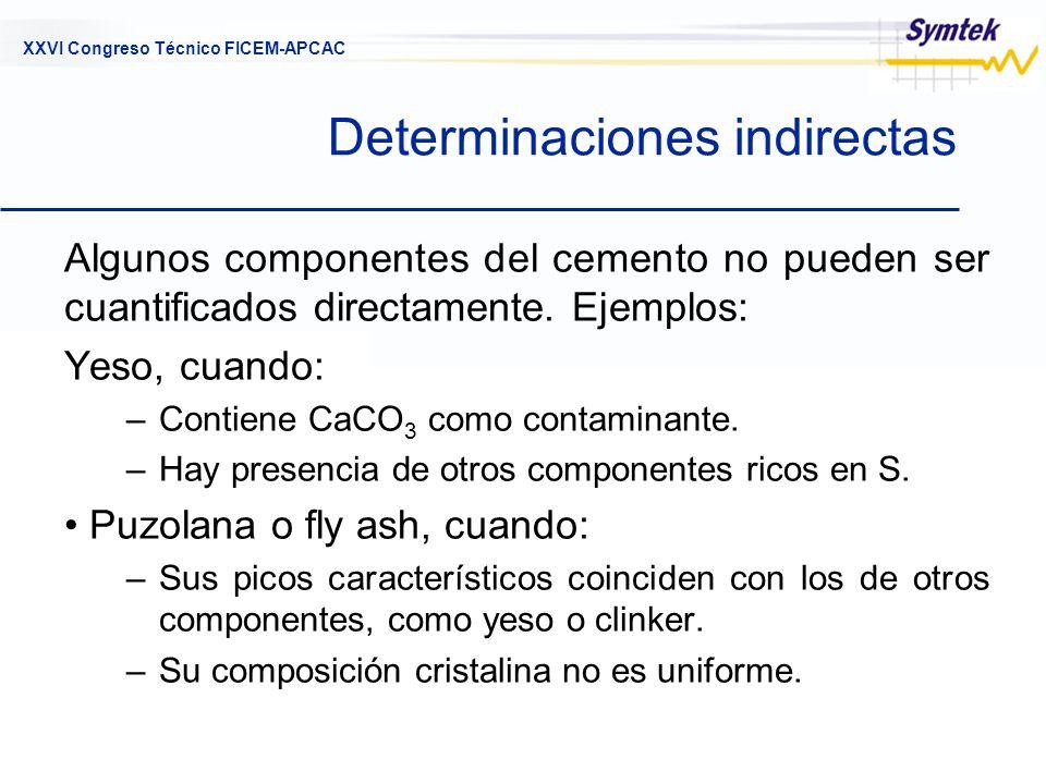 XXVI Congreso Técnico FICEM-APCAC Determinaciones indirectas Algunos componentes del cemento no pueden ser cuantificados directamente. Ejemplos: Yeso,