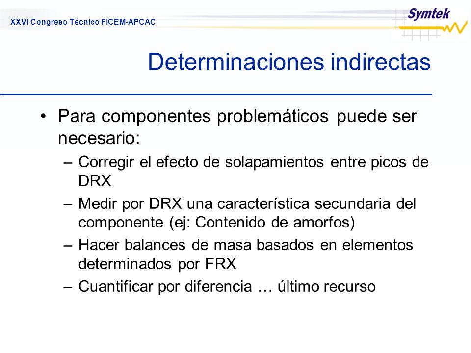 XXVI Congreso Técnico FICEM-APCAC Determinaciones indirectas Para componentes problemáticos puede ser necesario: –Corregir el efecto de solapamientos