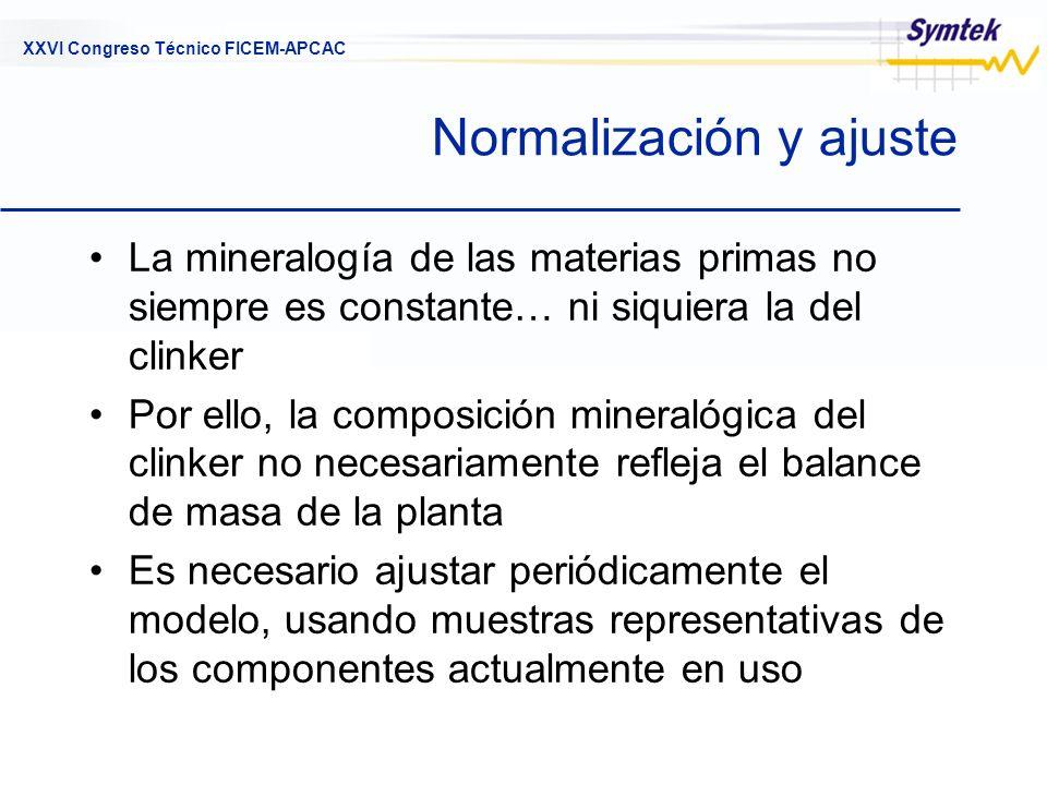 XXVI Congreso Técnico FICEM-APCAC Normalización y ajuste La mineralogía de las materias primas no siempre es constante… ni siquiera la del clinker Por