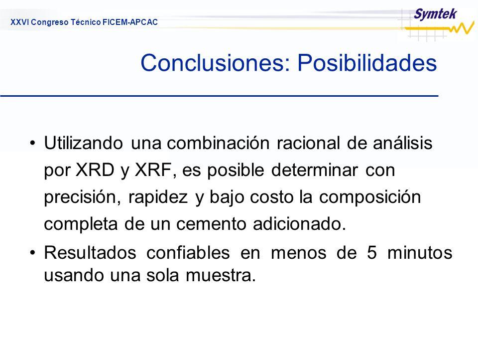 XXVI Congreso Técnico FICEM-APCAC Conclusiones: Posibilidades Utilizando una combinación racional de análisis por XRD y XRF, es posible determinar con
