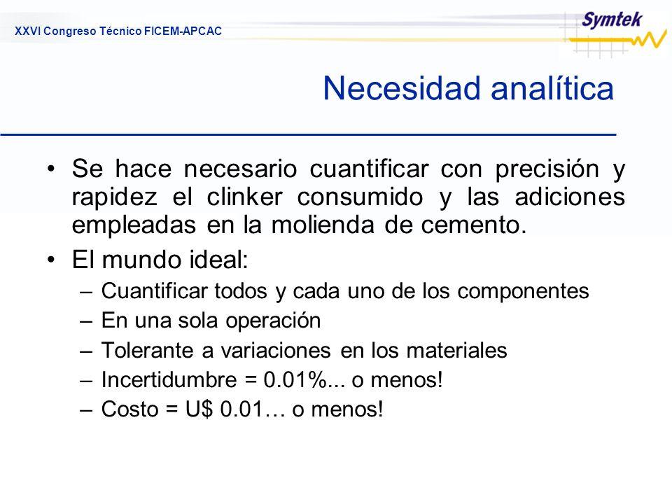 XXVI Congreso Técnico FICEM-APCAC Necesidad analítica Se hace necesario cuantificar con precisión y rapidez el clinker consumido y las adiciones emple