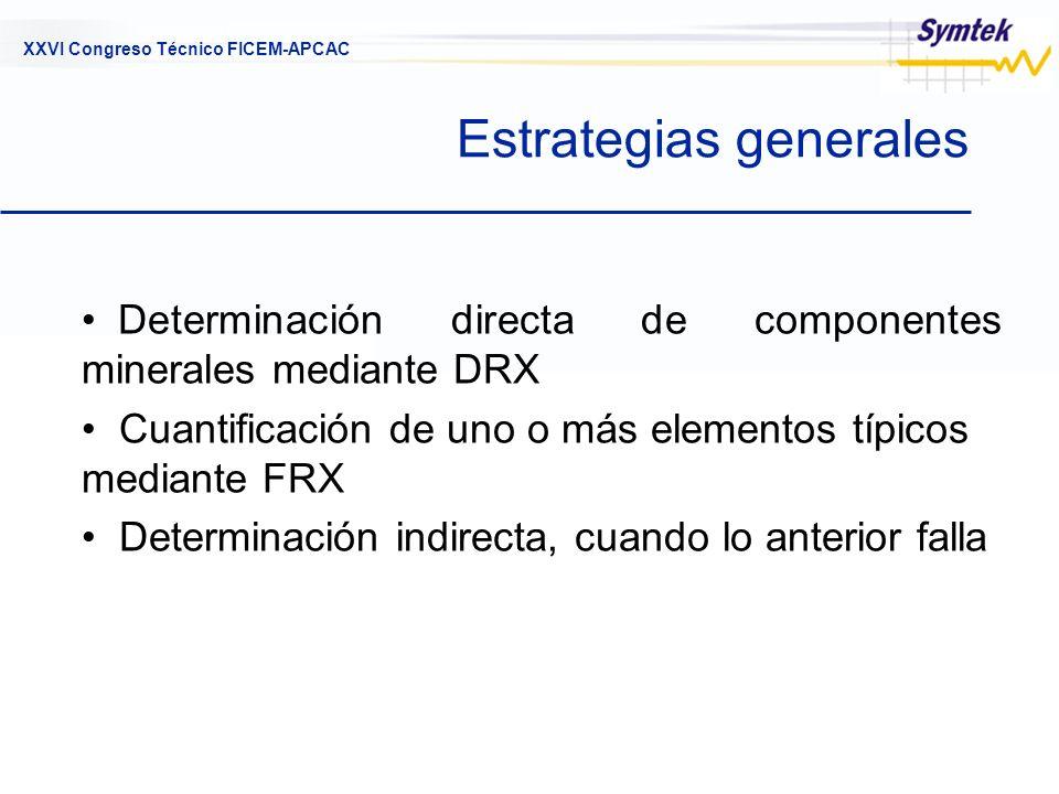 XXVI Congreso Técnico FICEM-APCAC Estrategias generales Determinación directa de componentes minerales mediante DRX Cuantificación de uno o más elemen