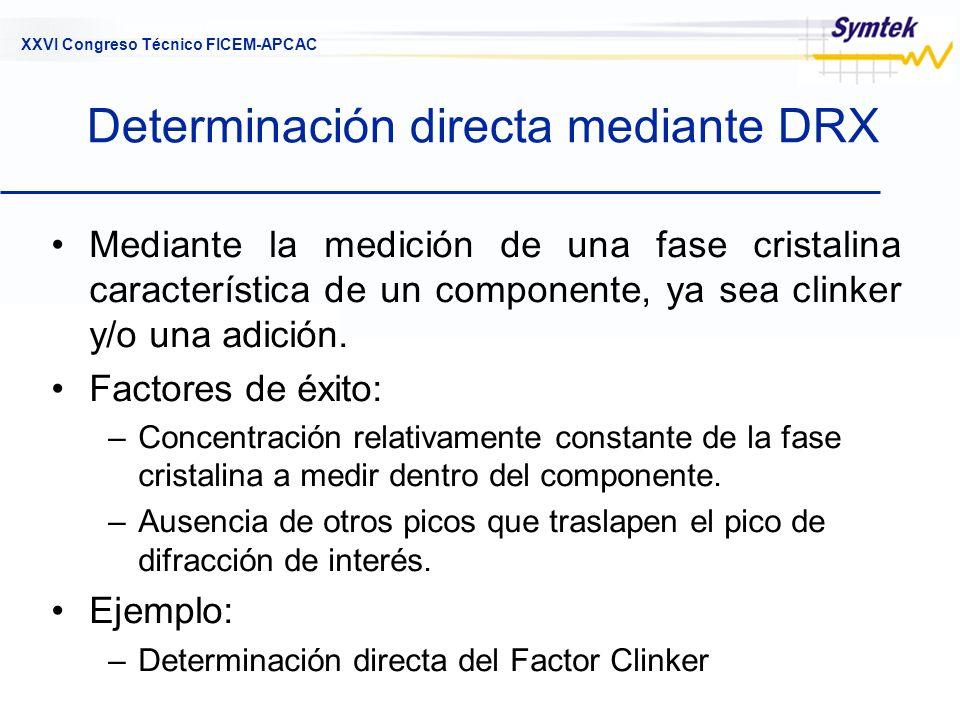 XXVI Congreso Técnico FICEM-APCAC Determinación directa mediante DRX Mediante la medición de una fase cristalina característica de un componente, ya s
