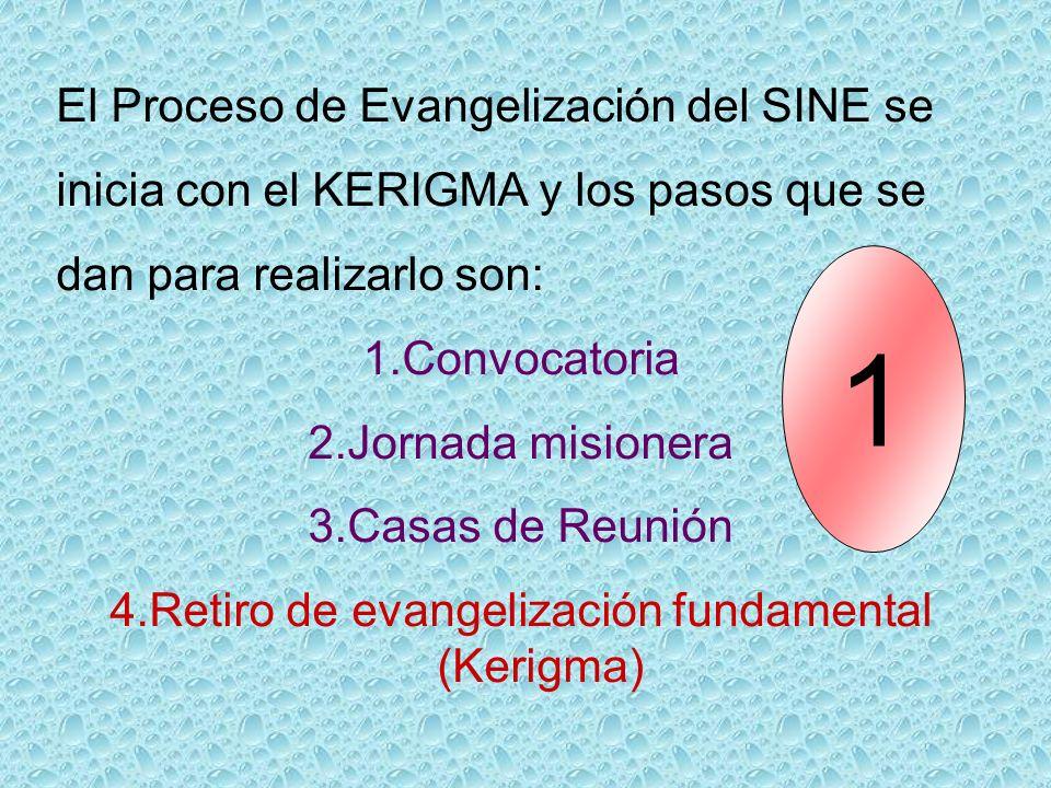 El Proceso de Evangelización del SINE se inicia con el KERIGMA y los pasos que se dan para realizarlo son: 1.Convocatoria 2.Jornada misionera 3.Casas de Reunión 4.Retiro de evangelización fundamental (Kerigma) 1