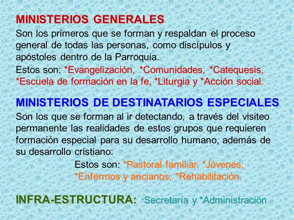 MINISTERIOS GENERALES Son los primeros que se forman y respaldan el proceso general de todas las personas, como discípulos y apóstoles dentro de la Parroquia.