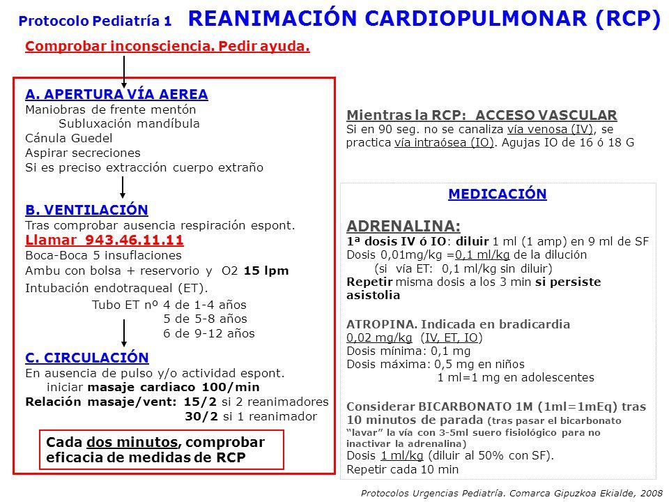 Protocolo Pediatría 1 REANIMACIÓN CARDIOPULMONAR (RCP) Comprobar inconsciencia. Pedir ayuda. A. APERTURA VÍA AEREA Maniobras de frente mentón Subluxac