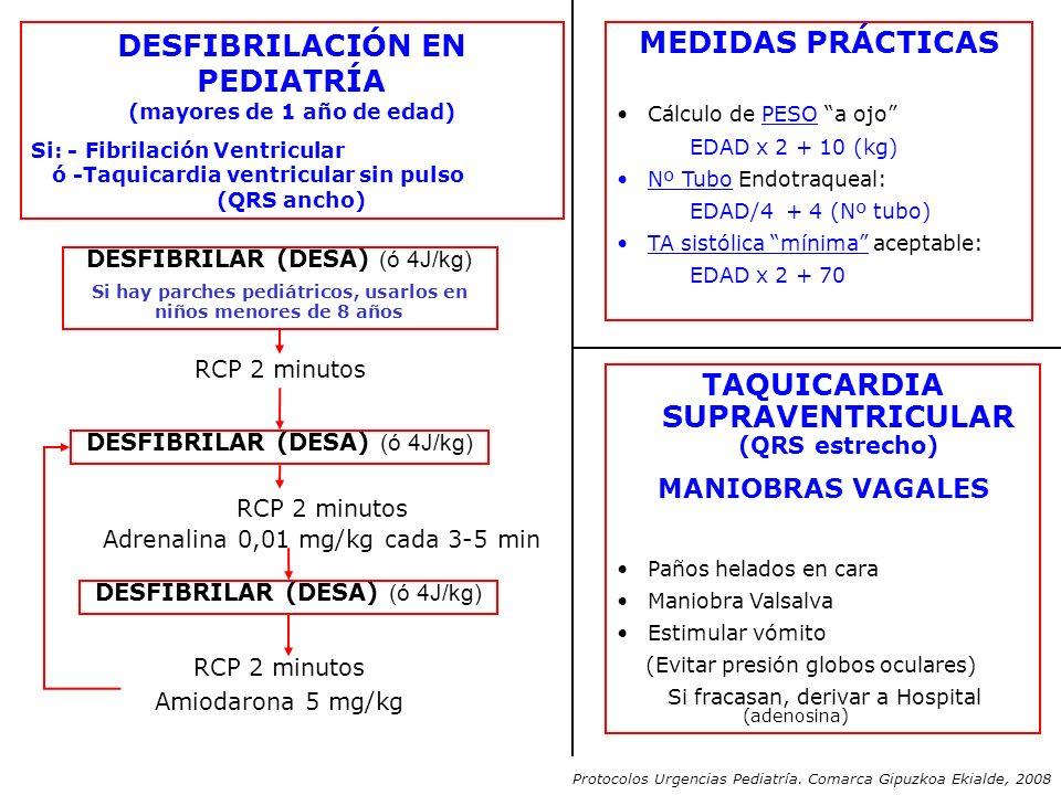 DESFIBRILACIÓN EN PEDIATRÍA (mayores de 1 año de edad) Si: - Fibrilación Ventricular ó -Taquicardia ventricular sin pulso (QRS ancho) Protocolos Urgen