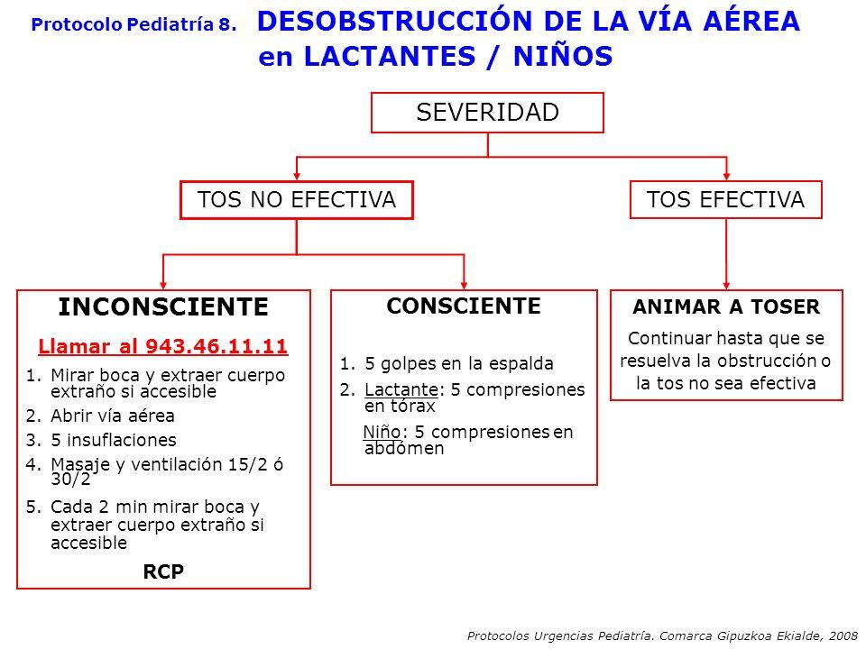 Protocolo Pediatría 8. DESOBSTRUCCIÓN DE LA VÍA AÉREA en LACTANTES / NIÑOS SEVERIDAD TOS NO EFECTIVA TOS EFECTIVA INCONSCIENTE Llamar al 943.46.11.11