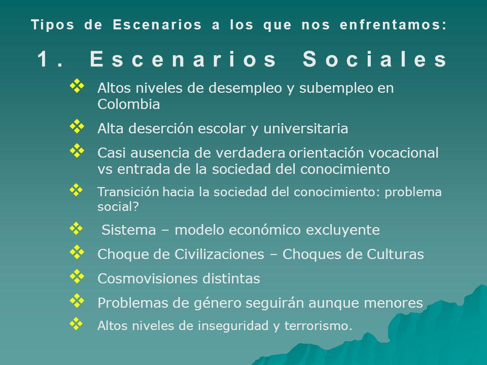 Tipos de Escenarios a los que nos enfrentamos: 1. Escenarios Sociales Altos niveles de desempleo y subempleo en Colombia Alta deserción escolar y univ