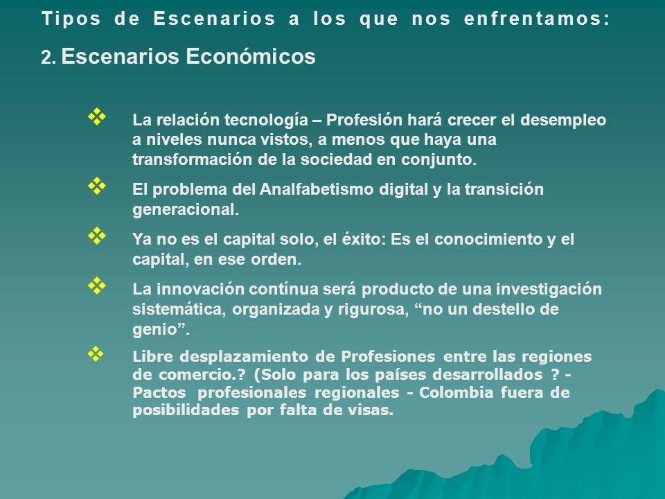 Tipos de Escenarios a los que nos enfrentamos: 2. Escenarios Económicos La relación tecnología – Profesión hará crecer el desempleo a niveles nunca vi