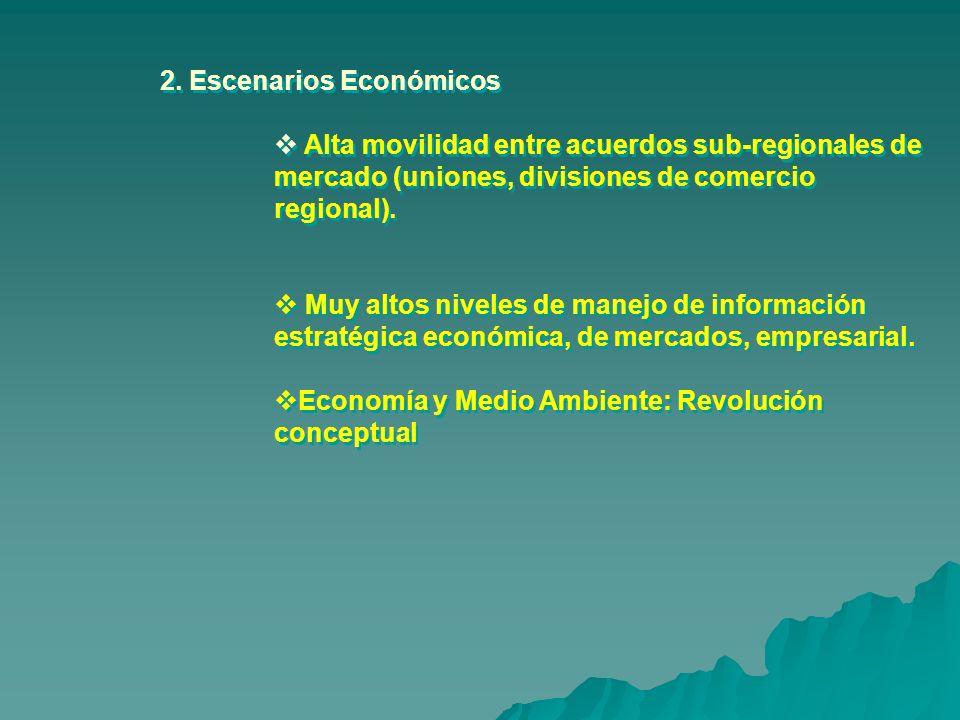 2. Escenarios Económicos Alta movilidad entre acuerdos sub-regionales de mercado (uniones, divisiones de comercio regional). Muy altos niveles de mane