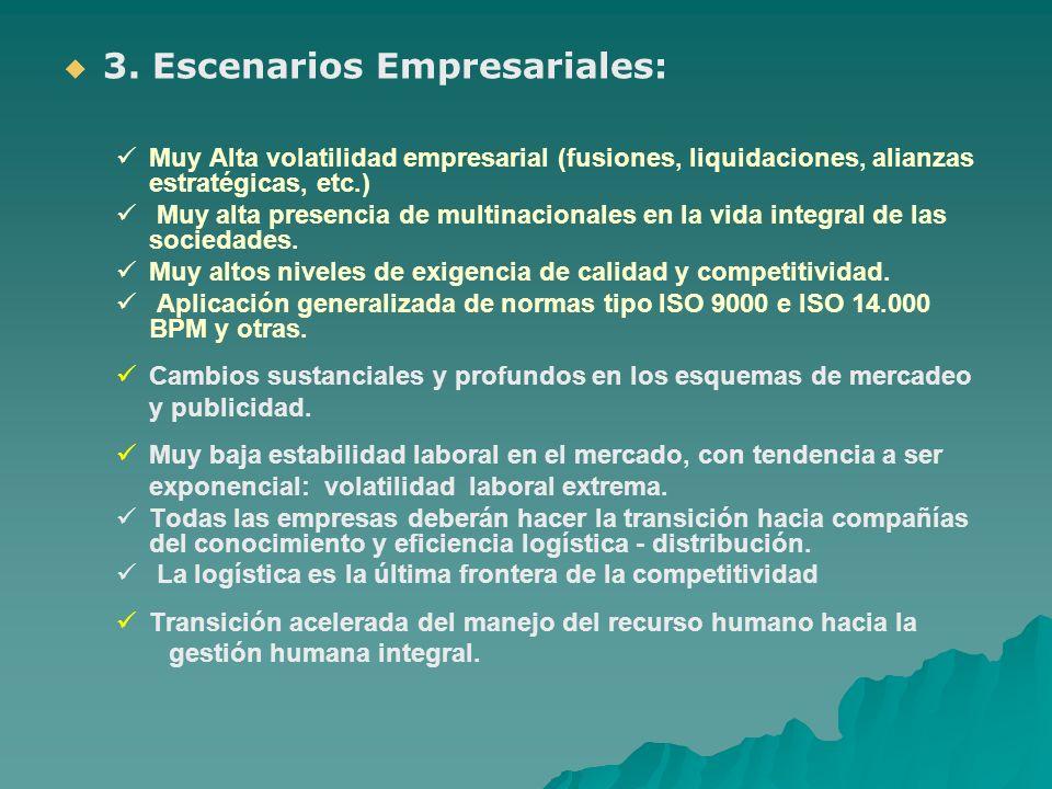 3. Escenarios Empresariales: Muy Alta volatilidad empresarial (fusiones, liquidaciones, alianzas estratégicas, etc.) Muy alta presencia de multinacion