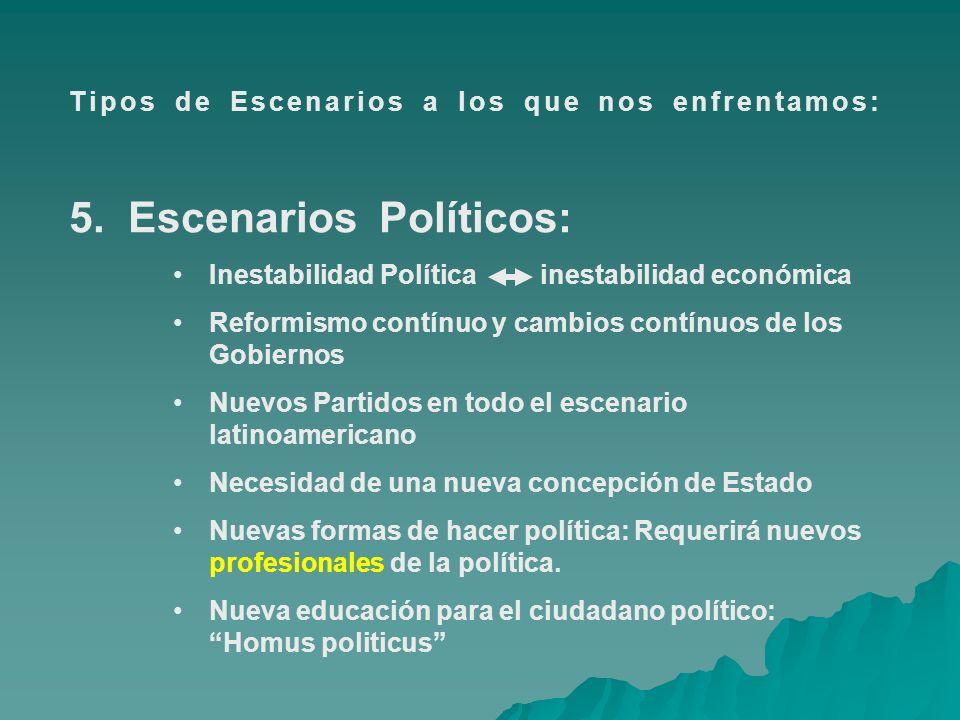 Tipos de Escenarios a los que nos enfrentamos: 5. Escenarios Políticos: Inestabilidad Política inestabilidad económica Reformismo contínuo y cambios c