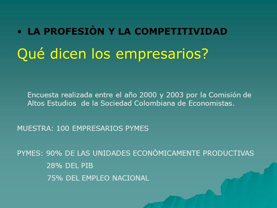 LA PROFESIÒN Y LA COMPETITIVIDAD Qué dicen los empresarios? Encuesta realizada entre el año 2000 y 2003 por la Comisión de Altos Estudios de la Socied