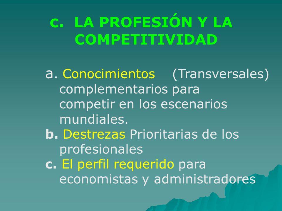 c. LA PROFESIÓN Y LA COMPETITIVIDAD a. Conocimientos (Transversales) complementarios para competir en los escenarios mundiales. b. Destrezas Prioritar