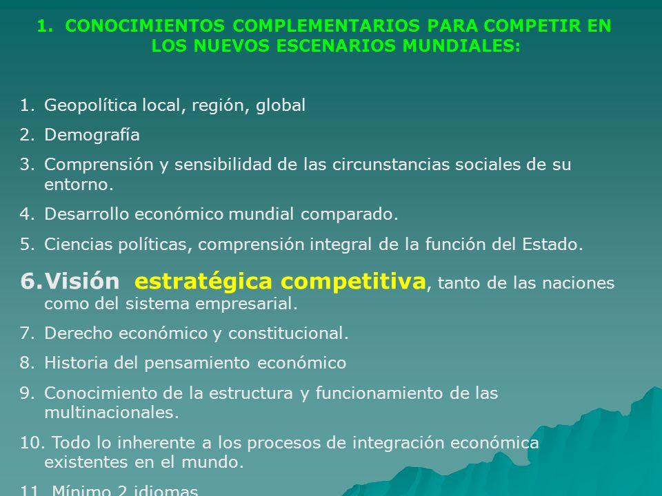 1. CONOCIMIENTOS COMPLEMENTARIOS PARA COMPETIR EN LOS NUEVOS ESCENARIOS MUNDIALES: 1.Geopolítica local, región, global 2.Demografía 3.Comprensión y se