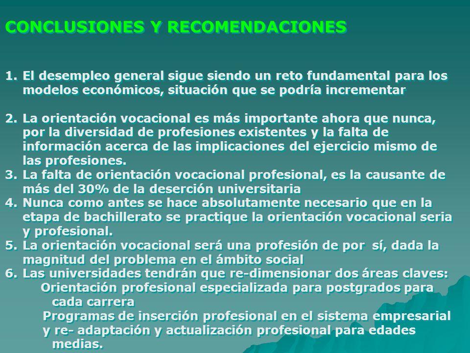 CONCLUSIONES Y RECOMENDACIONES 1.El desempleo general sigue siendo un reto fundamental para los modelos económicos, situación que se podría incrementa